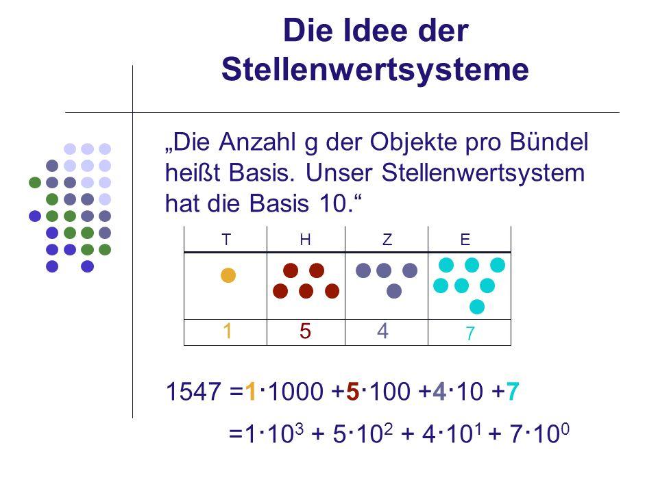 Die Idee der Stellenwertsysteme Die Anzahl g der Objekte pro Bündel heißt Basis. Unser Stellenwertsystem hat die Basis 10. 1547 =1 1000 +5 100 +4 10 +