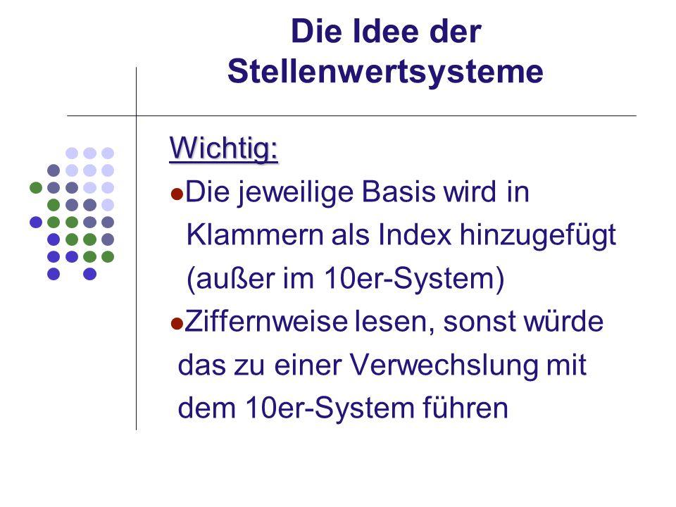 Die Idee der Stellenwertsysteme Wichtig: Die jeweilige Basis wird in Klammern als Index hinzugefügt (außer im 10er-System) Ziffernweise lesen, sonst w