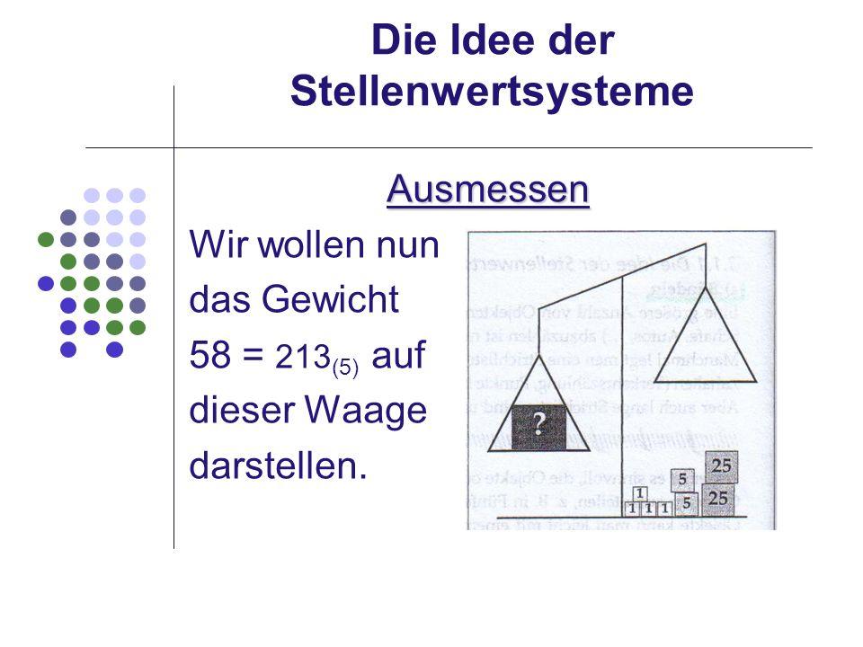 Die Idee der Stellenwertsysteme Ausmessen Wir wollen nun das Gewicht 58 = 213 (5) auf dieser Waage darstellen.