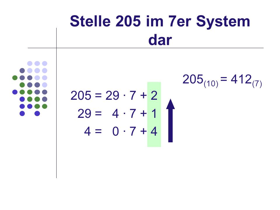 Stelle 205 im 7er System dar 205 = 29 · 7 + 2 29 = 4 · 7 + 1 4 = 0 · 7 + 4 205 (10) = 412 (7)