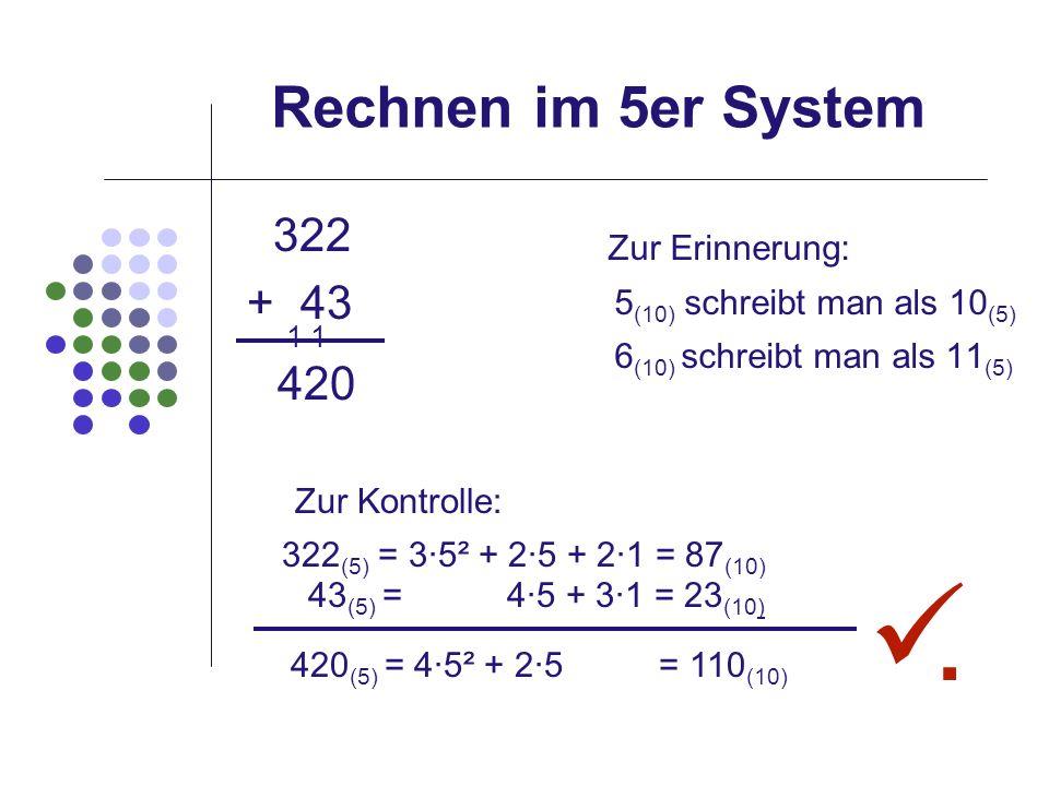 Rechnen im 5er System Zur Erinnerung: 5 (10) schreibt man als 10 (5) 6 (10) schreibt man als 11 (5) 322 + 43 420 1 1 Zur Kontrolle: 322 (5) = 3·5² + 2