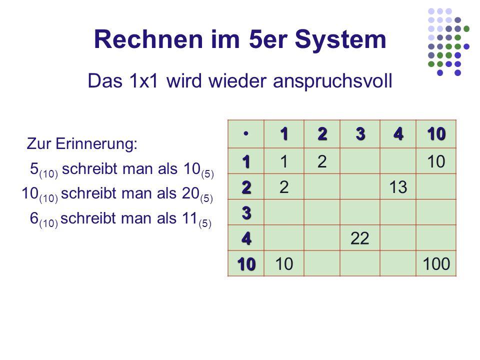 Rechnen im 5er System Das 1x1 wird wieder anspruchsvoll 123410 11210 2213 3 422 1010100 Zur Erinnerung: 5 (10) schreibt man als 10 (5) 10 (10) schreib