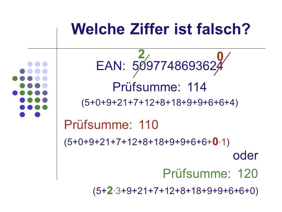 Welche Ziffer ist falsch? EAN: 5097748693624 Prüfsumme: 114 (5+0+9+21+7+12+8+18+9+9+6+6+4) 0 Prüfsumme: 110 0 (5+0+9+21+7+12+8+18+9+9+6+6+ 0 ·1) oder