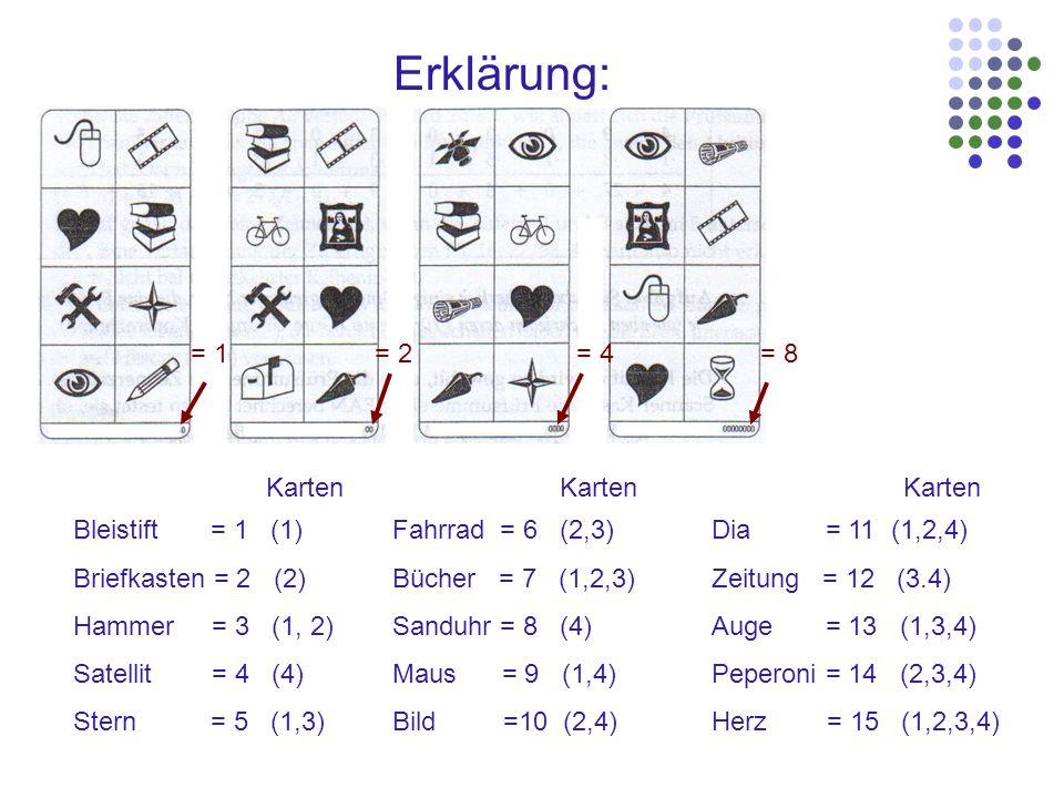 Erklärung: Bleistift = 1 (1)Fahrrad = 6 (2,3)Dia = 11 (1,2,4) Briefkasten = 2 (2) Bücher = 7 (1,2,3)Zeitung = 12 (3.4) Hammer = 3 (1, 2) Sanduhr = 8 (