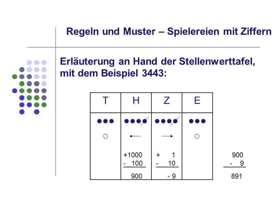 Regeln und Muster – Spielereien mit Ziffern Erläuterung an Hand der Stellenwerttafel, mit dem Beispiel 3443: THZE +1000 - 100 + 1 - 10 ______ 900 ____