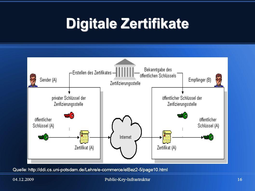 04.12.2009Public-Key-Infrastruktur16 Digitale Zertifikate Quelle: http://ddi.cs.uni-potsdam.de/Lehre/e-commerce/elBez2-5/page10.html
