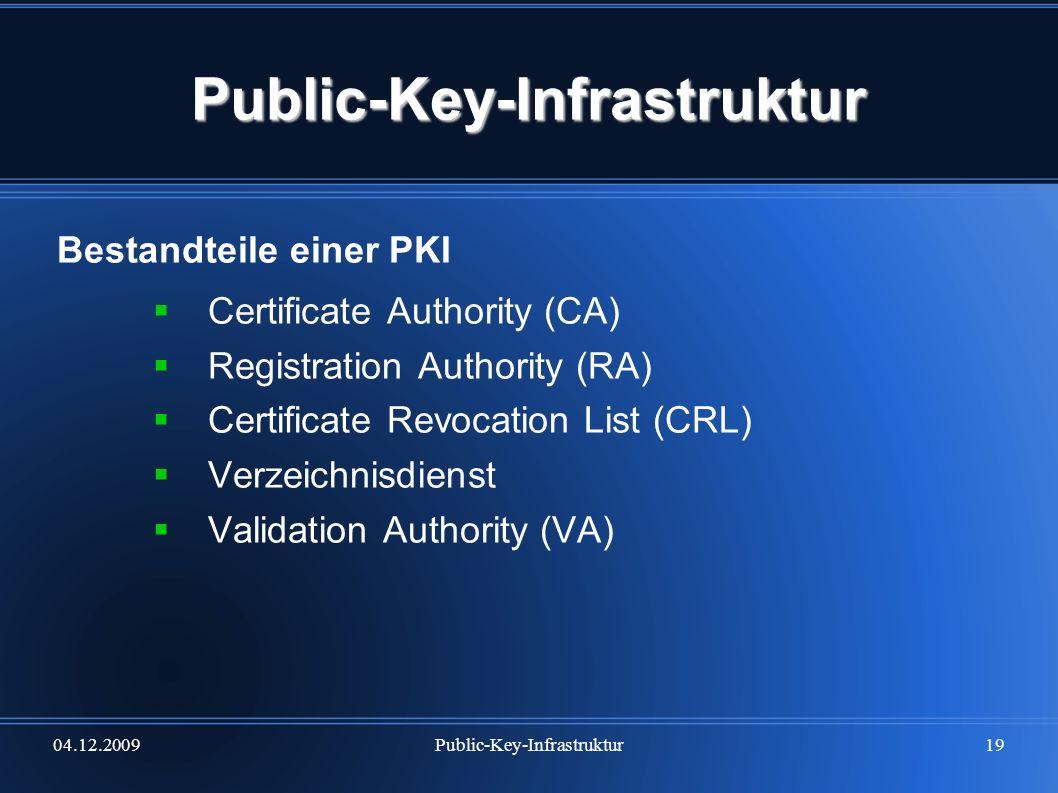 04.12.2009Public-Key-Infrastruktur19 Public-Key-Infrastruktur Bestandteile einer PKI Certificate Authority (CA) Registration Authority (RA) Certificat