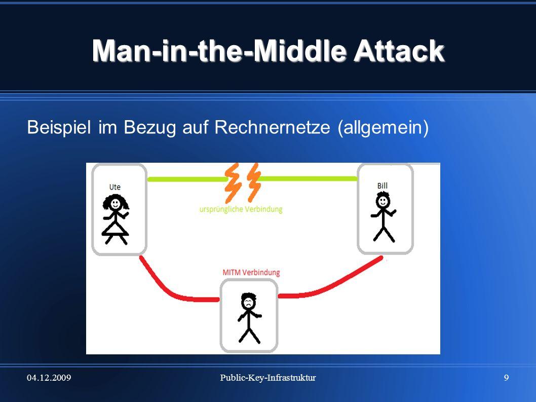 04.12.2009Public-Key-Infrastruktur10 Man-in-the-Middle Attack Beispiel im Bezug auf Rechnernetze (asymmetrische Kryptographie)