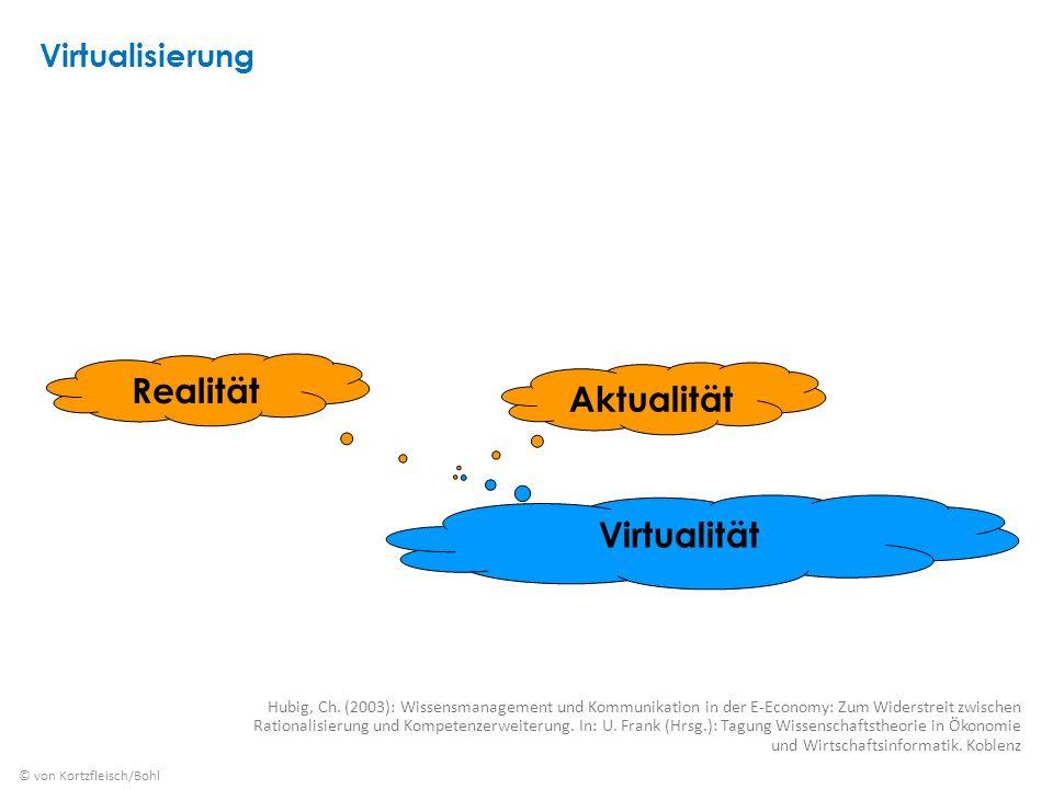 Virtualität Realität Aktualität Hubig, Ch.