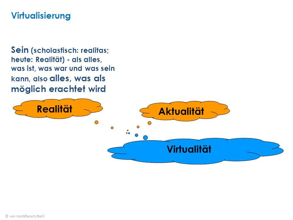 Virtualität Realität Aktualität Sein (scholastisch: realitas; heute: Realität) - als alles, was ist, was war und was sein kann, also alles, was als möglich erachtet wird © von Kortzfleisch/Bohl Virtualisierung