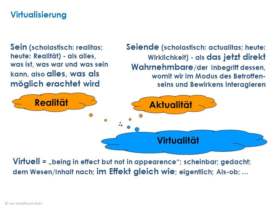 Virtualität Realität Aktualität Sein (scholastisch: realitas; heute: Realität) - als alles, was ist, was war und was sein kann, also alles, was als möglich erachtet wird Seiende (scholastisch: actualitas; heute: Wirklichkeit) - als das jetzt direkt Wahrnehmbare /der Inbegriff dessen, womit wir im Modus des Betroffen- seins und Bewirkens interagieren Virtuell = being in effect but not in appearence; scheinbar; gedacht; dem Wesen/Inhalt nach; im Effekt gleich wie ; eigentlich; Als-ob; … © von Kortzfleisch/Bohl Virtualisierung