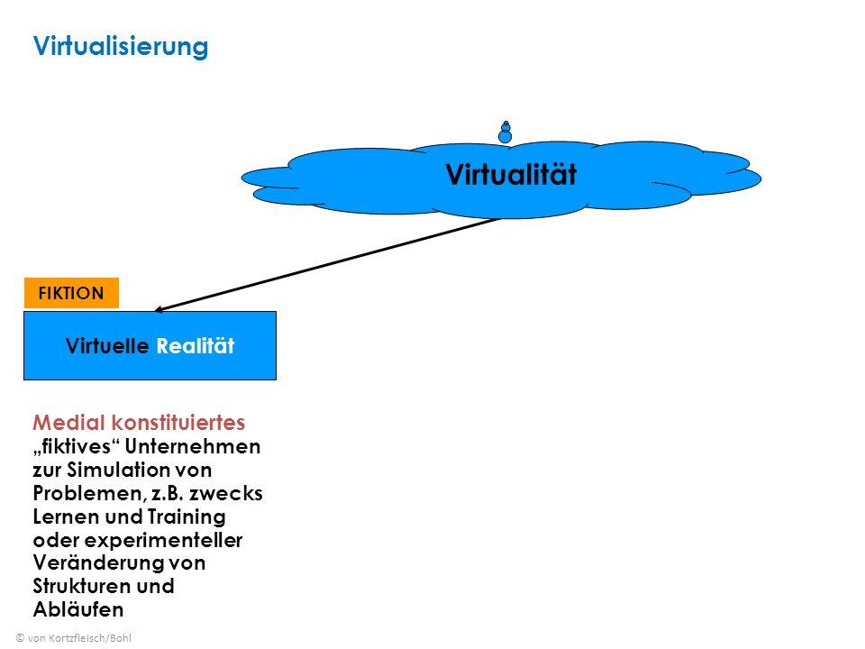 Virtuelle Realität Medial konstituiertes fiktives Unternehmen zur Simulation von Problemen, z.B.