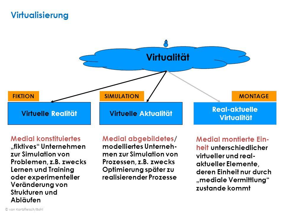 Medial konstituiertes fiktives Unternehmen zur Simulation von Problemen, z.B.