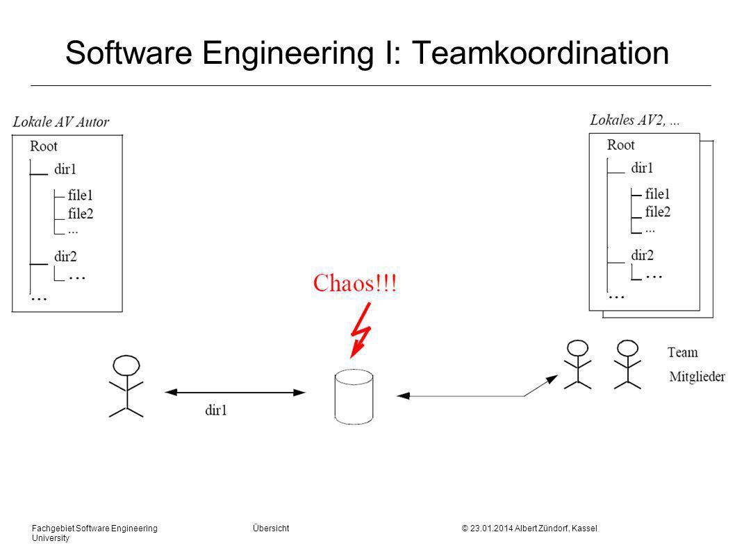 Fachgebiet Software Engineering Übersicht © 23.01.2014 Albert Zündorf, Kassel University Pessimistische Sperren: RCS