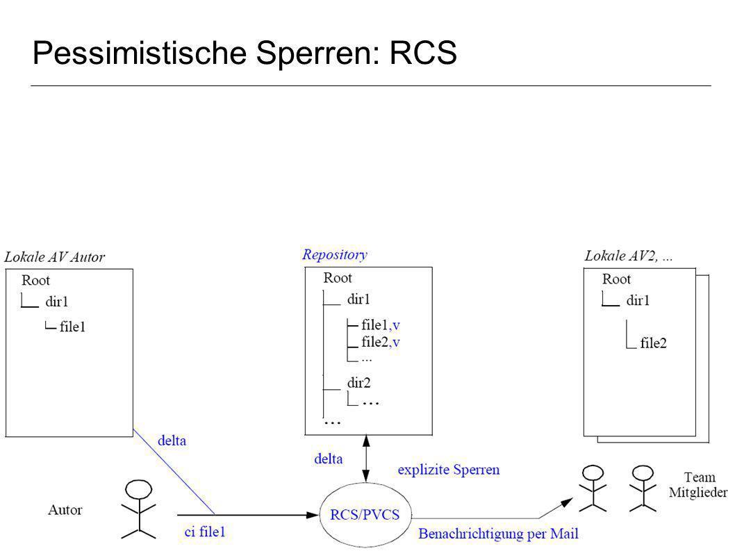 Fachgebiet Software Engineering Übersicht © 23.01.2014 Albert Zündorf, Kassel University optimistische Sperren: CVS, Subversion, …