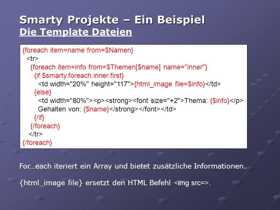 Smarty Projekte – Ein Beispiel Die Template Dateien For…each iteriert ein Array und bietet zusätzliche Informationen.