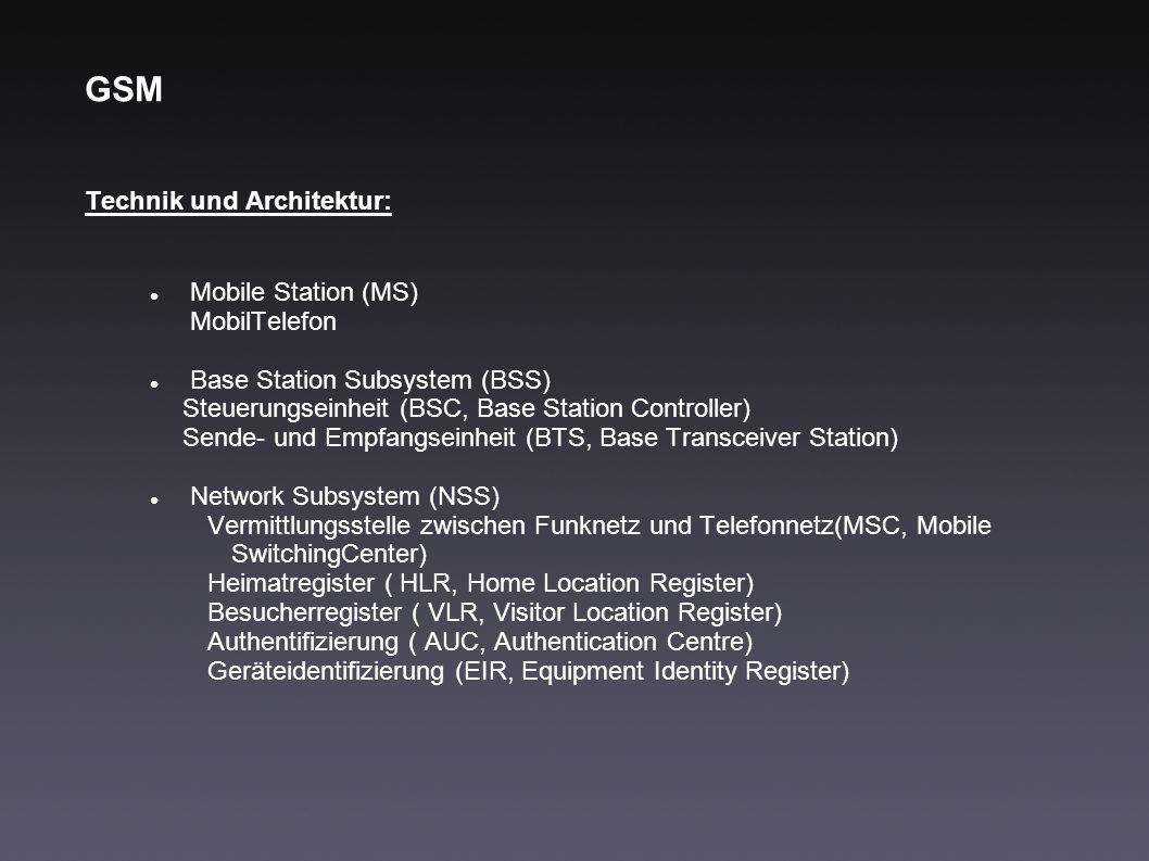 GSM Technik und Architektur: Mobile Station (MS) MobilTelefon Base Station Subsystem (BSS) Steuerungseinheit (BSC, Base Station Controller) Sende- und