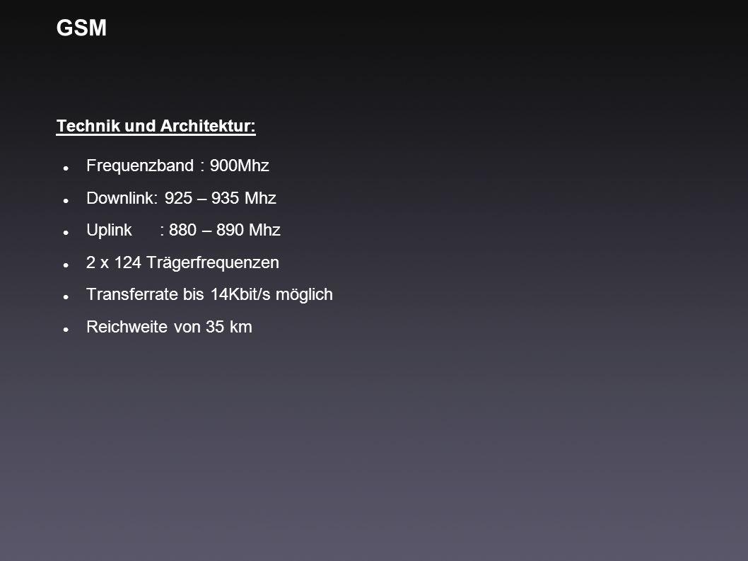 GSM Technik und Architektur: Frequenzband : 900Mhz Downlink: 925 – 935 Mhz Uplink : 880 – 890 Mhz 2 x 124 Trägerfrequenzen Transferrate bis 14Kbit/s m
