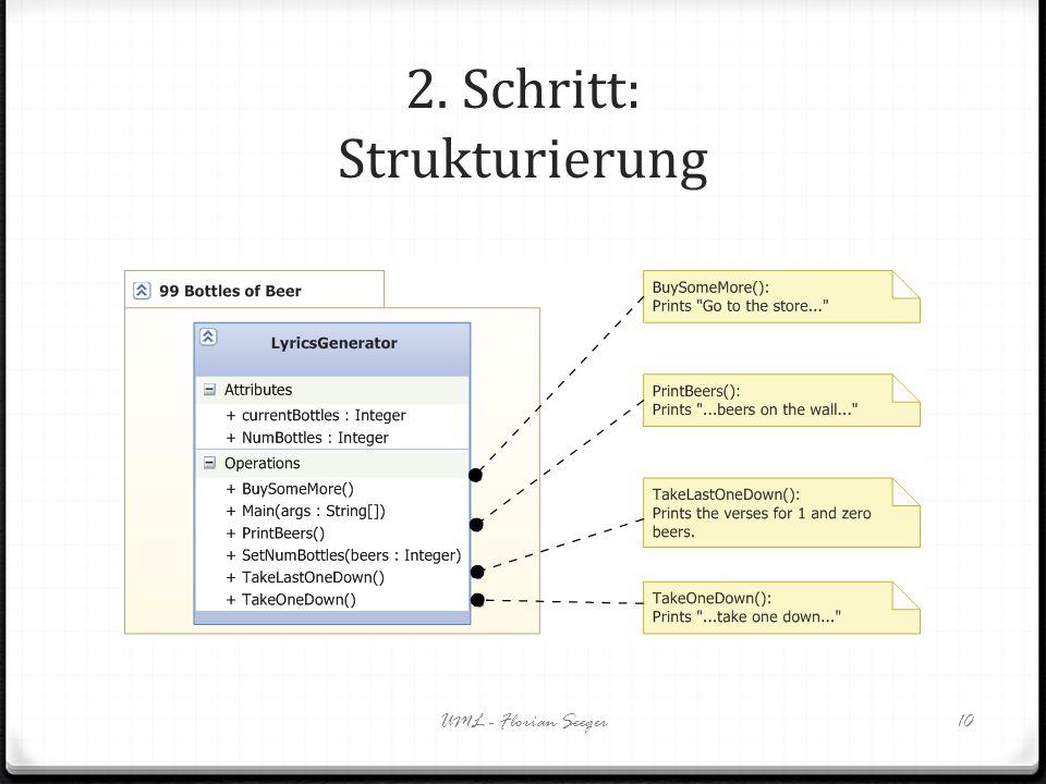 2. Schritt: Strukturierung UML - Florian Seeger10
