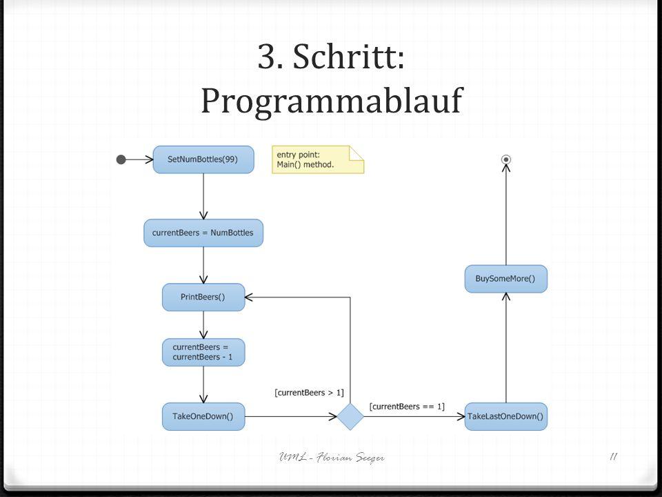 3. Schritt: Programmablauf UML - Florian Seeger11