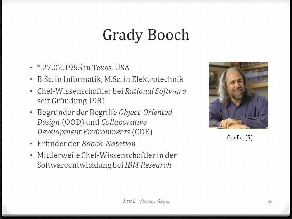 Grady Booch * 27.02.1955 in Texas, USA B.Sc. in Informatik, M.Sc. in Elektrotechnik Chef-Wissenschaftler bei Rational Software seit Gründung 1981 Begr