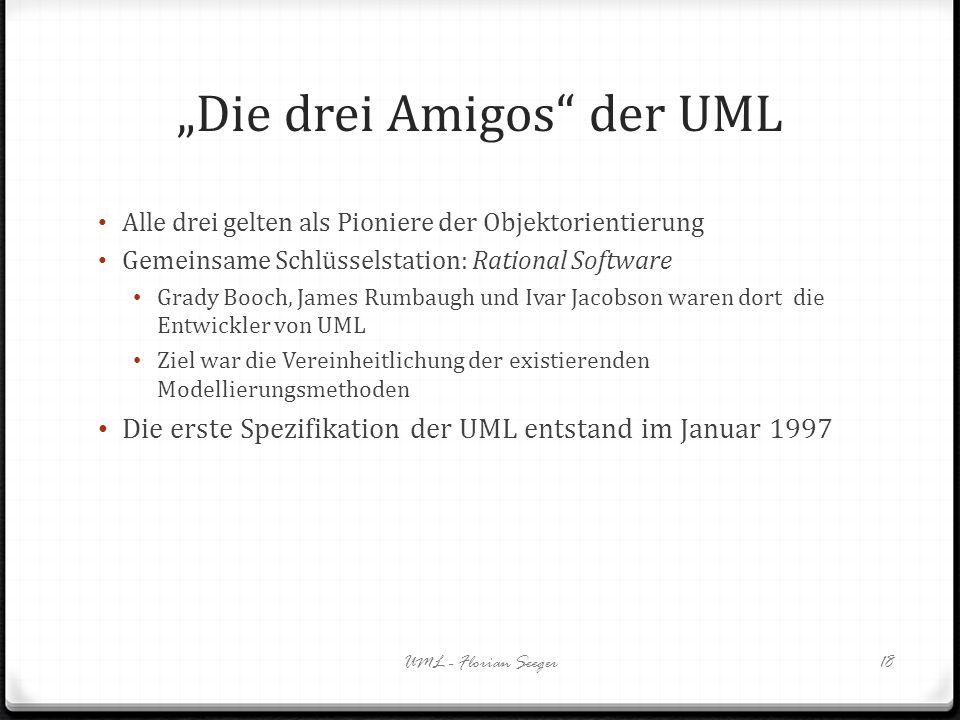 Die drei Amigos der UML Alle drei gelten als Pioniere der Objektorientierung Gemeinsame Schlüsselstation: Rational Software Grady Booch, James Rumbaug