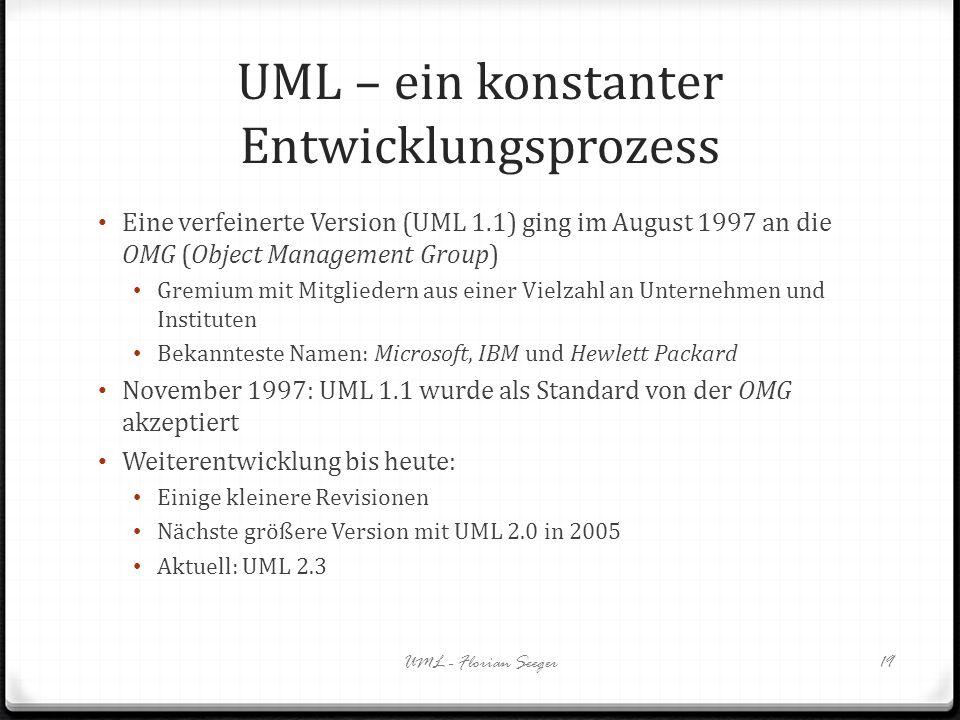 UML – ein konstanter Entwicklungsprozess Eine verfeinerte Version (UML 1.1) ging im August 1997 an die OMG (Object Management Group) Gremium mit Mitgl