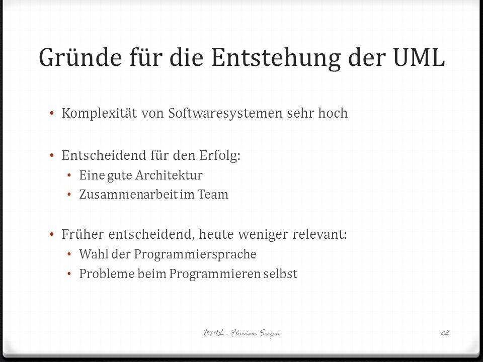 Gründe für die Entstehung der UML Komplexität von Softwaresystemen sehr hoch Entscheidend für den Erfolg: Eine gute Architektur Zusammenarbeit im Team