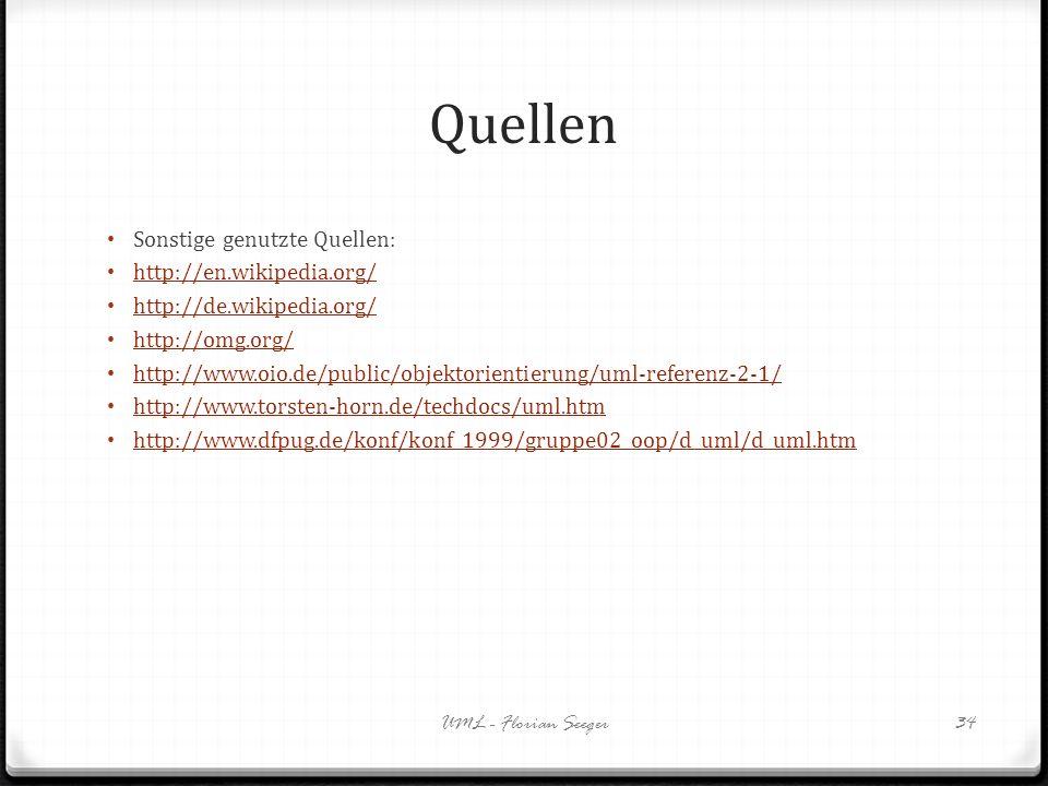 Quellen Sonstige genutzte Quellen: http://en.wikipedia.org/ http://de.wikipedia.org/ http://omg.org/ http://www.oio.de/public/objektorientierung/uml-r