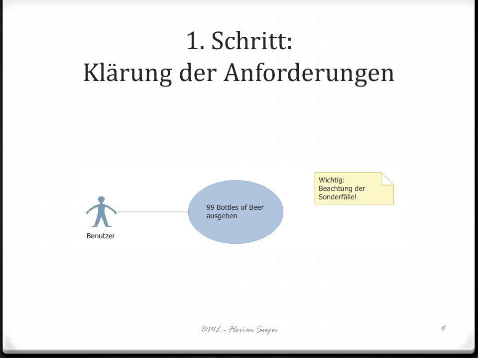 1. Schritt: Klärung der Anforderungen UML - Florian Seeger9