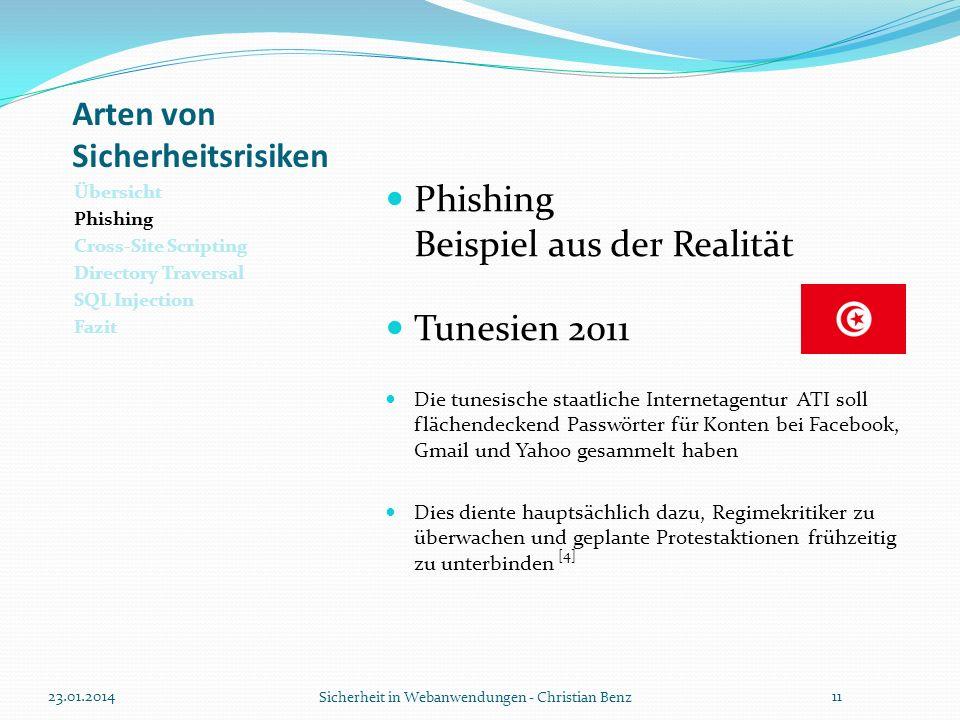 Arten von Sicherheitsrisiken Übersicht Phishing Cross-Site Scripting Directory Traversal SQL Injection Fazit Phishing Beispiel aus der Realität Tunesi