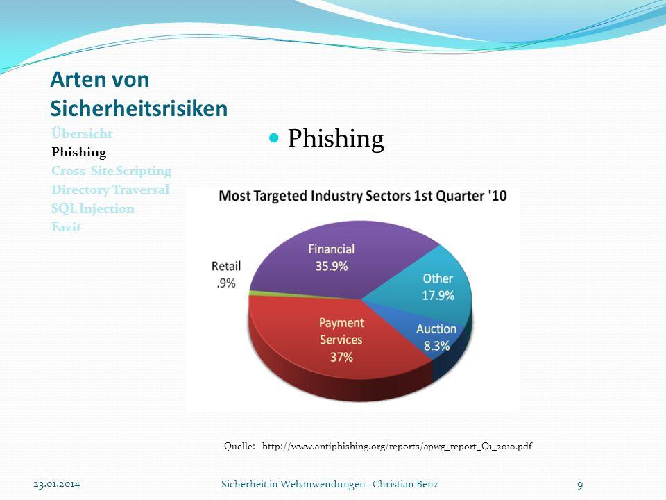 Arten von Sicherheitsrisiken Übersicht Phishing Cross-Site Scripting Directory Traversal SQL Injection Fazit Directory Traversal Beispiel Weitere Beispiele: http://www.example.com/index.foo?item=../../../Windows/System32/cmd.exe?/C+dir+C:\ http://www.example.com/showimage.foo?item=bild1.jpg http://www.example.com/showimage.foo?item=bild3.jpg Es gibt bild1.jpg und bild3.jpg Gibt es auch eine Datei bild2.jpg.