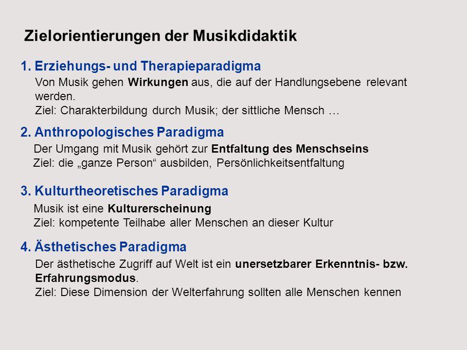 Vom Singen … … zum Musikunterricht 19.Jahrhundert Seit ca.