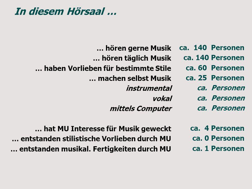 Musikunterricht zwischen ästhetischer Erfahrung und musikalischer Praxis Fachbereich 1 Erziehungswissenschaft Humanwissenschaften Fachrichtung Musik P