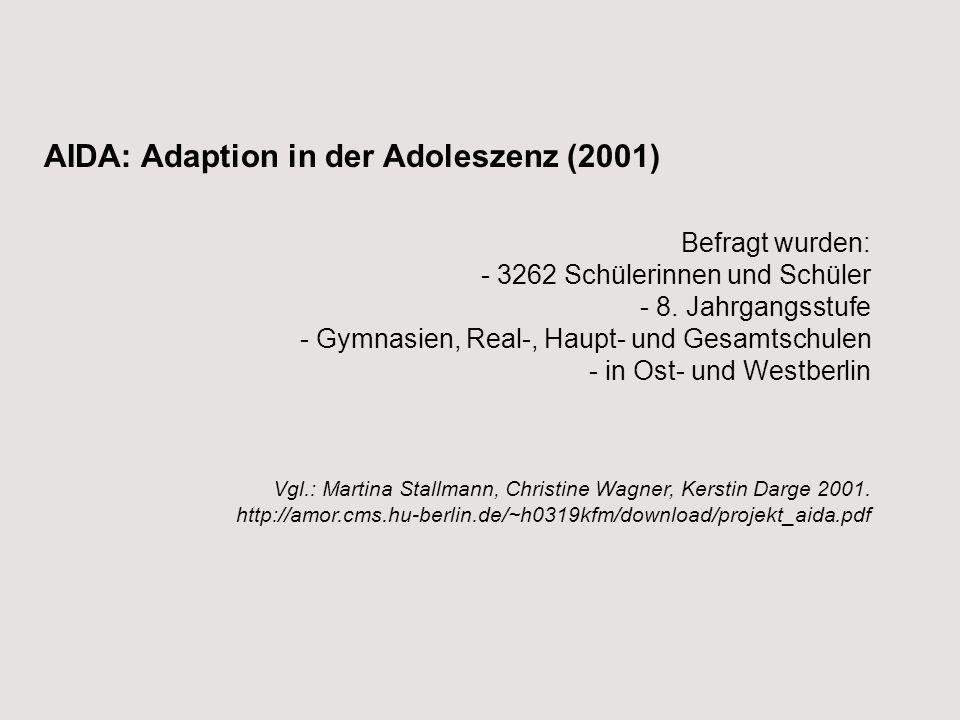 Vgl: Österreichisches Bundesministerium für soziale Sicherheit, Generationen und Konsumentenschutz 2003