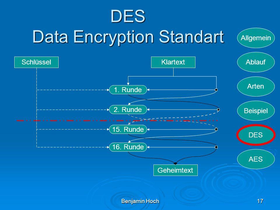 Allgemein Ablauf Arten Beispiel DES AES Benjamin Hoch17 DES Data Encryption Standart KlartextSchlüssel 1. Runde 2. Runde 15. Runde 16. Runde Geheimtex