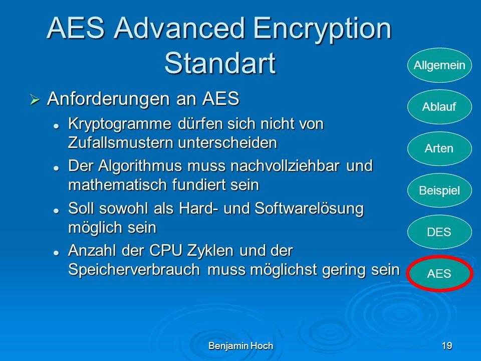 Allgemein Ablauf Arten Beispiel DES AES Benjamin Hoch19 AES Advanced Encryption Standart Anforderungen an AES Anforderungen an AES Kryptogramme dürfen