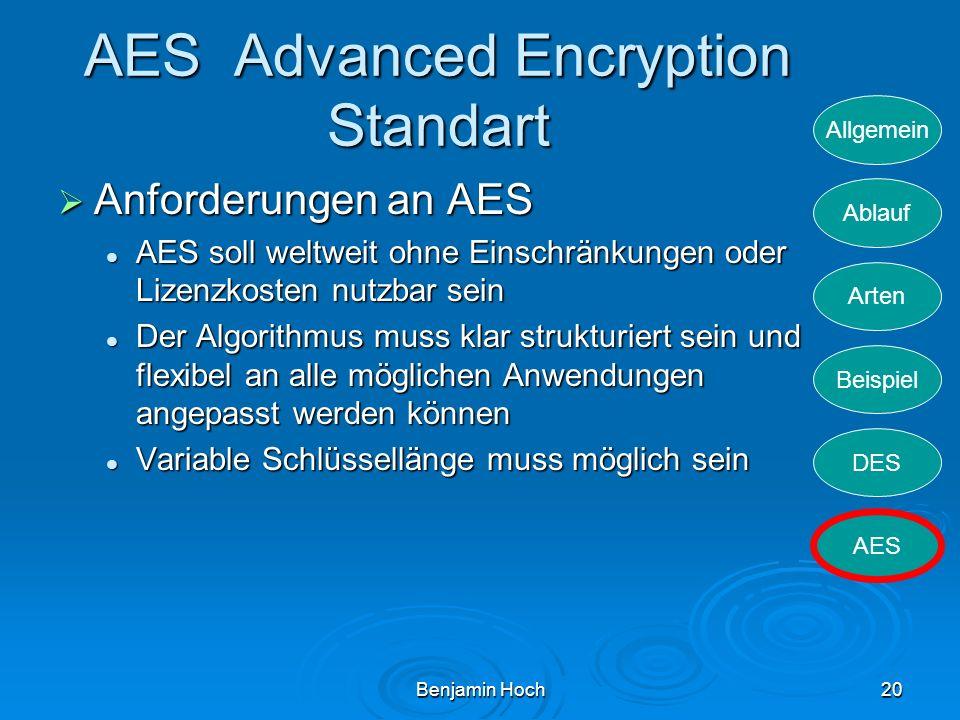Allgemein Ablauf Arten Beispiel DES AES Benjamin Hoch20 AES Advanced Encryption Standart Anforderungen an AES Anforderungen an AES AES soll weltweit o