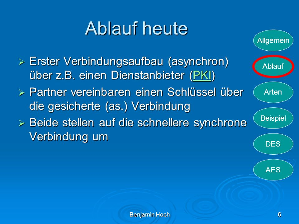 Allgemein Ablauf Arten Beispiel DES AES Benjamin Hoch6 Ablauf heute Erster Verbindungsaufbau (asynchron) über z.B. einen Dienstanbieter (PKI) Erster V