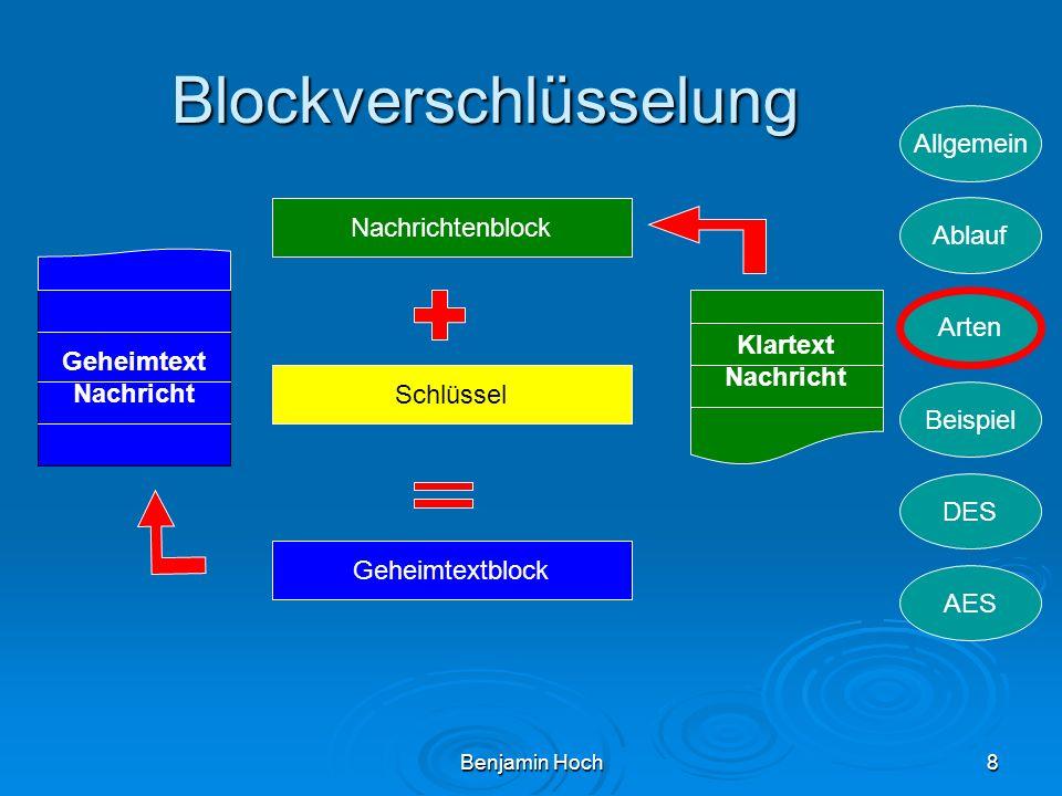 Allgemein Ablauf Arten Beispiel DES AES Benjamin Hoch8 Blockverschlüsselung Klartext Nachricht Schlüssel Nachrichtenblock Geheimtext Nachricht Geheimt