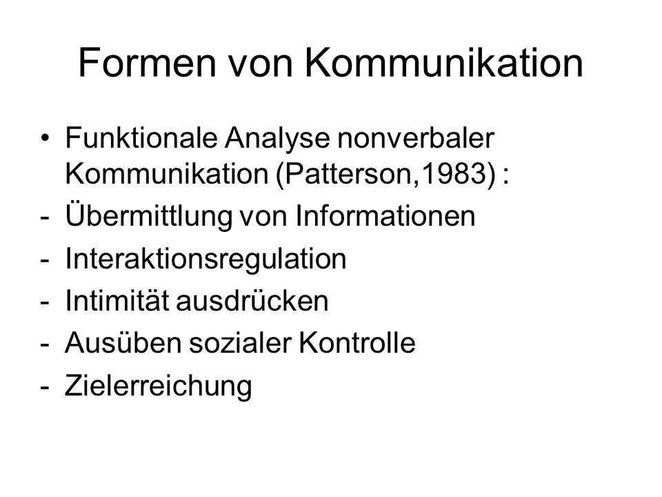 Formen von Kommunikation Funktionale Analyse nonverbaler Kommunikation (Patterson,1983) : -Übermittlung von Informationen -Interaktionsregulation -Int