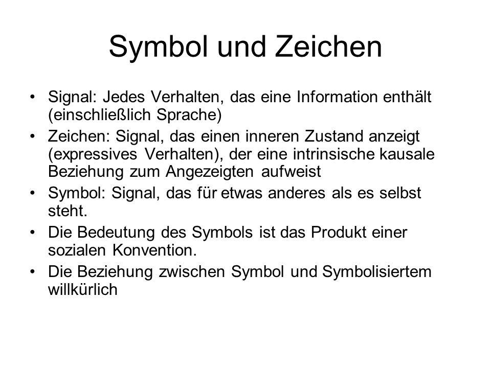 Symbol und Zeichen Signal: Jedes Verhalten, das eine Information enthält (einschließlich Sprache) Zeichen: Signal, das einen inneren Zustand anzeigt (