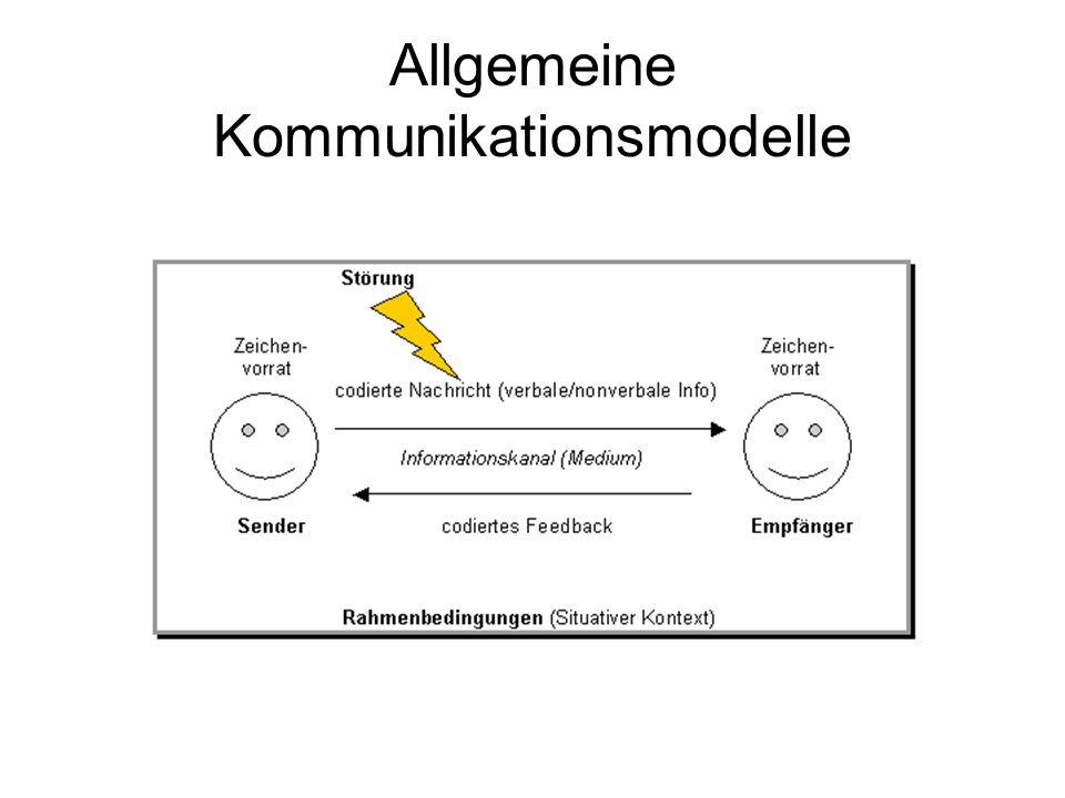 Intentionalistische Modelle: Erfolgreiche Kommunikation besteht im Austausch von kommunikativen Absichten, die durch Botschaften übertragen werden Dekodierung der wörtlichen Bedeutung einer Botschaft durch den Empfänger ist der erste Schritt im Prozess der Verstehens Im zweiten Schritt wird die kommunikative Intention der Botschaft durch den Empfänger mittels Schlussregeln erschlossen Zwischen Worten (Satzbedeutung) und ihrem beabsichtigten Effekt auf den Hörer (Sprecherbedeutung) gibt es keine feste Beziehung