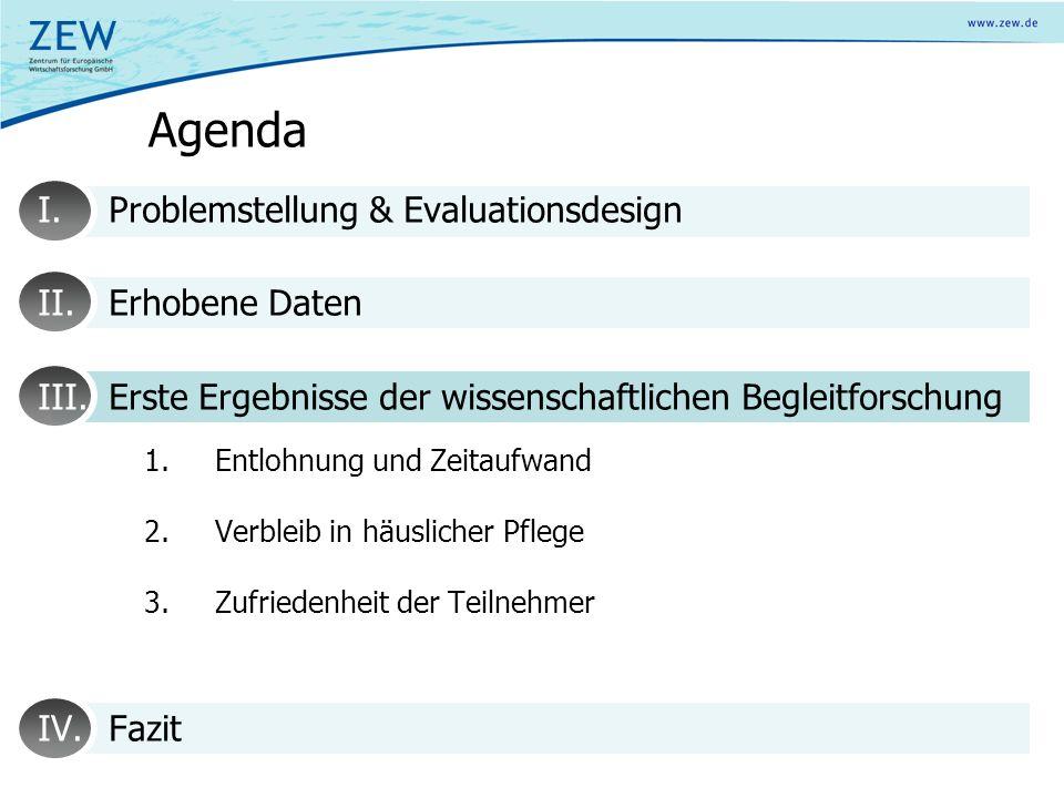 Agenda I.Problemstellung & Evaluationsdesign II.Erhobene Daten III.Erste Ergebnisse der wissenschaftlichen Begleitforschung 1.Entlohnung und Zeitaufwand 2.Verbleib in häuslicher Pflege 3.Zufriedenheit der Teilnehmer IV.Fazit