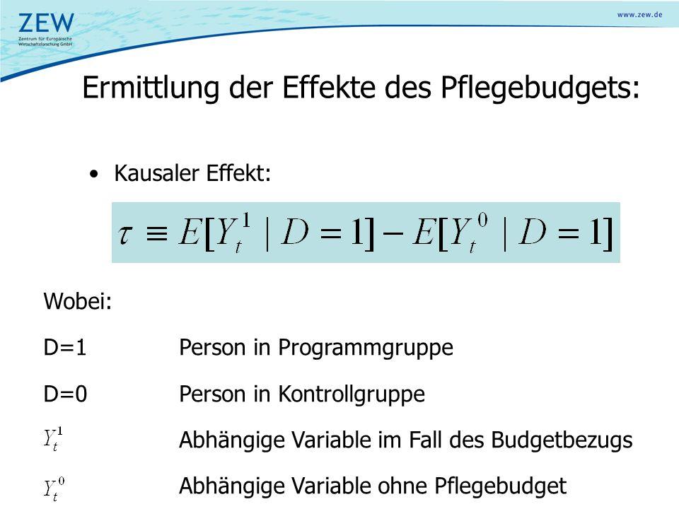 Ermittlung der Effekte des Pflegebudgets: Kausaler Effekt: Wobei: D=1Person in Programmgruppe D=0Person in Kontrollgruppe Abhängige Variable im Fall des Budgetbezugs Abhängige Variable ohne Pflegebudget