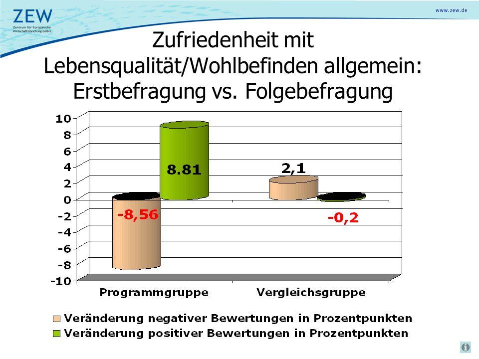 Zufriedenheit mit Lebensqualität/Wohlbefinden allgemein: Erstbefragung vs. Folgebefragung