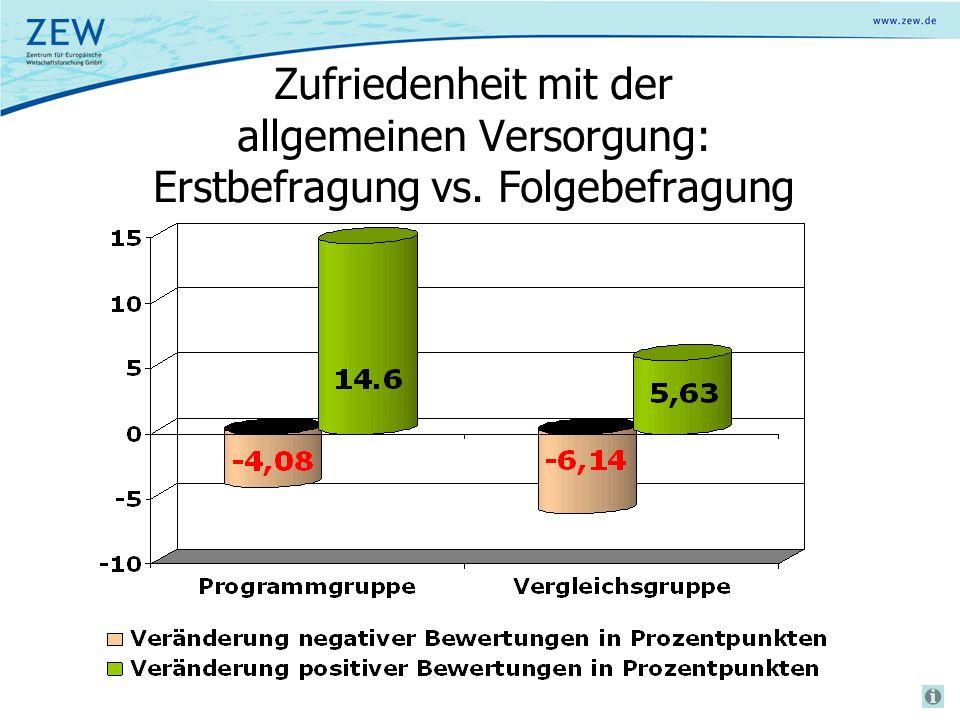 Zufriedenheit mit der allgemeinen Versorgung: Erstbefragung vs. Folgebefragung
