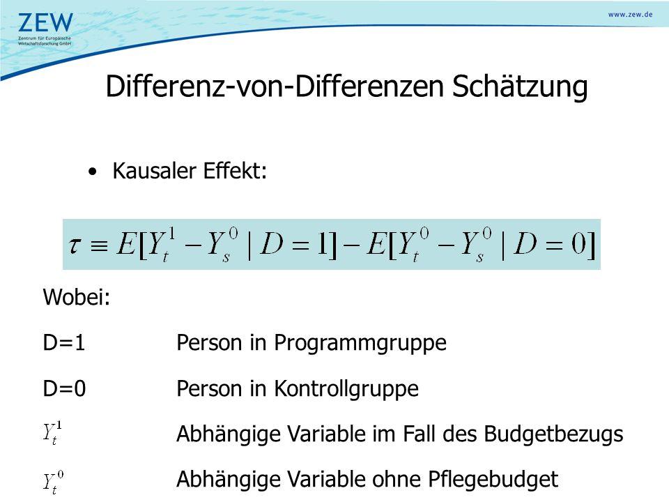 Differenz-von-Differenzen Schätzung Kausaler Effekt: Wobei: D=1Person in Programmgruppe D=0Person in Kontrollgruppe Abhängige Variable im Fall des Budgetbezugs Abhängige Variable ohne Pflegebudget
