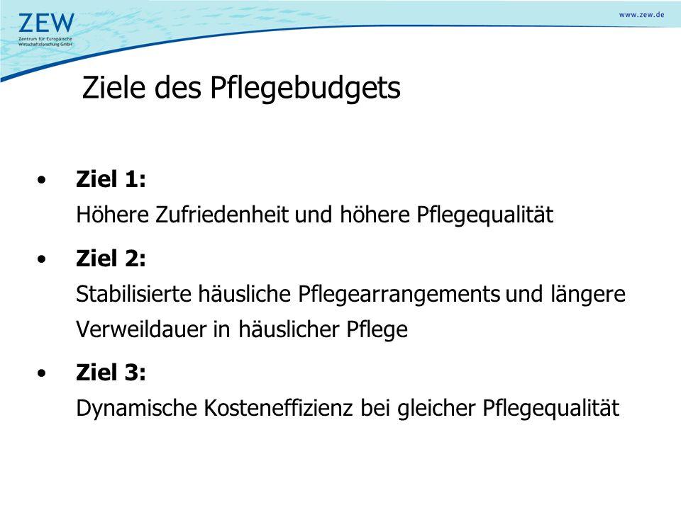 Ziele des Pflegebudgets Ziel 1: Höhere Zufriedenheit und höhere Pflegequalität Ziel 2: Stabilisierte häusliche Pflegearrangements und längere Verweildauer in häuslicher Pflege Ziel 3: Dynamische Kosteneffizienz bei gleicher Pflegequalität