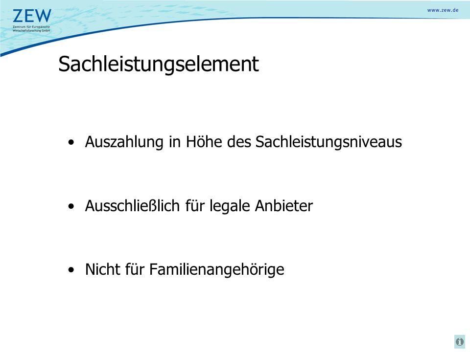 Sachleistungselement Auszahlung in Höhe des Sachleistungsniveaus Ausschließlich für legale Anbieter Nicht für Familienangehörige